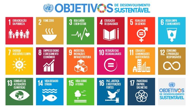 Os 17 Objetivos do Desenvolvimento Sustentável