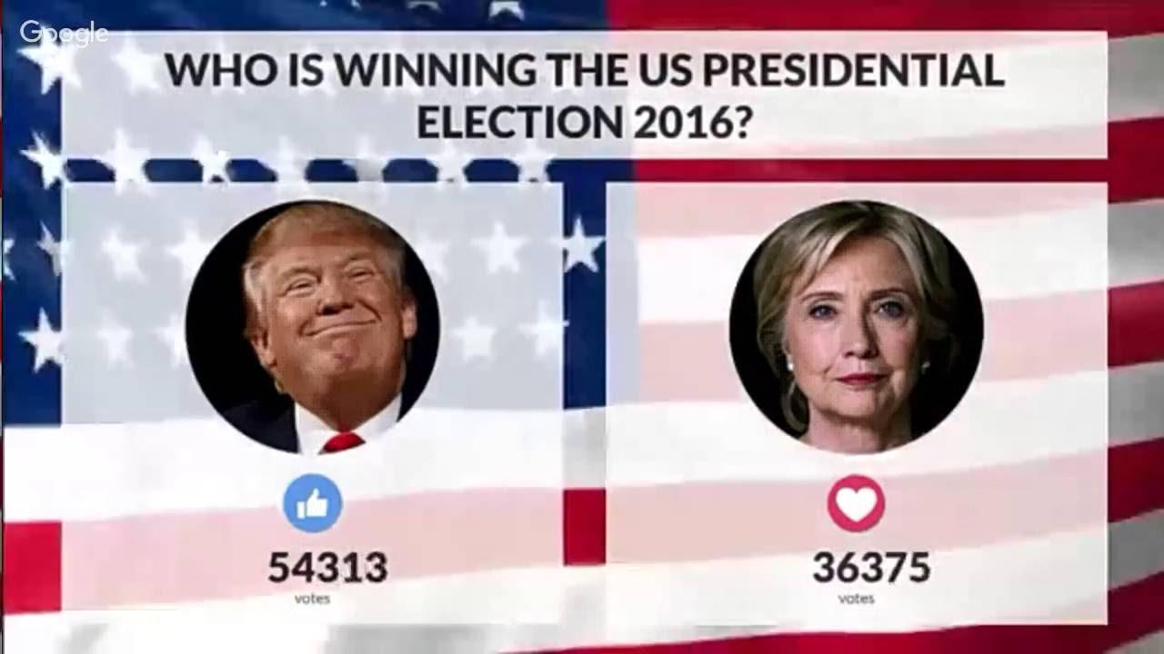 Aprenda como fazer votações ao vivo no Facebook
