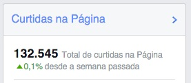 Que legal, 132 mil fãs! #sqn